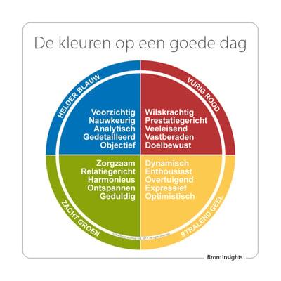Insights-Kleuren_goede-dag