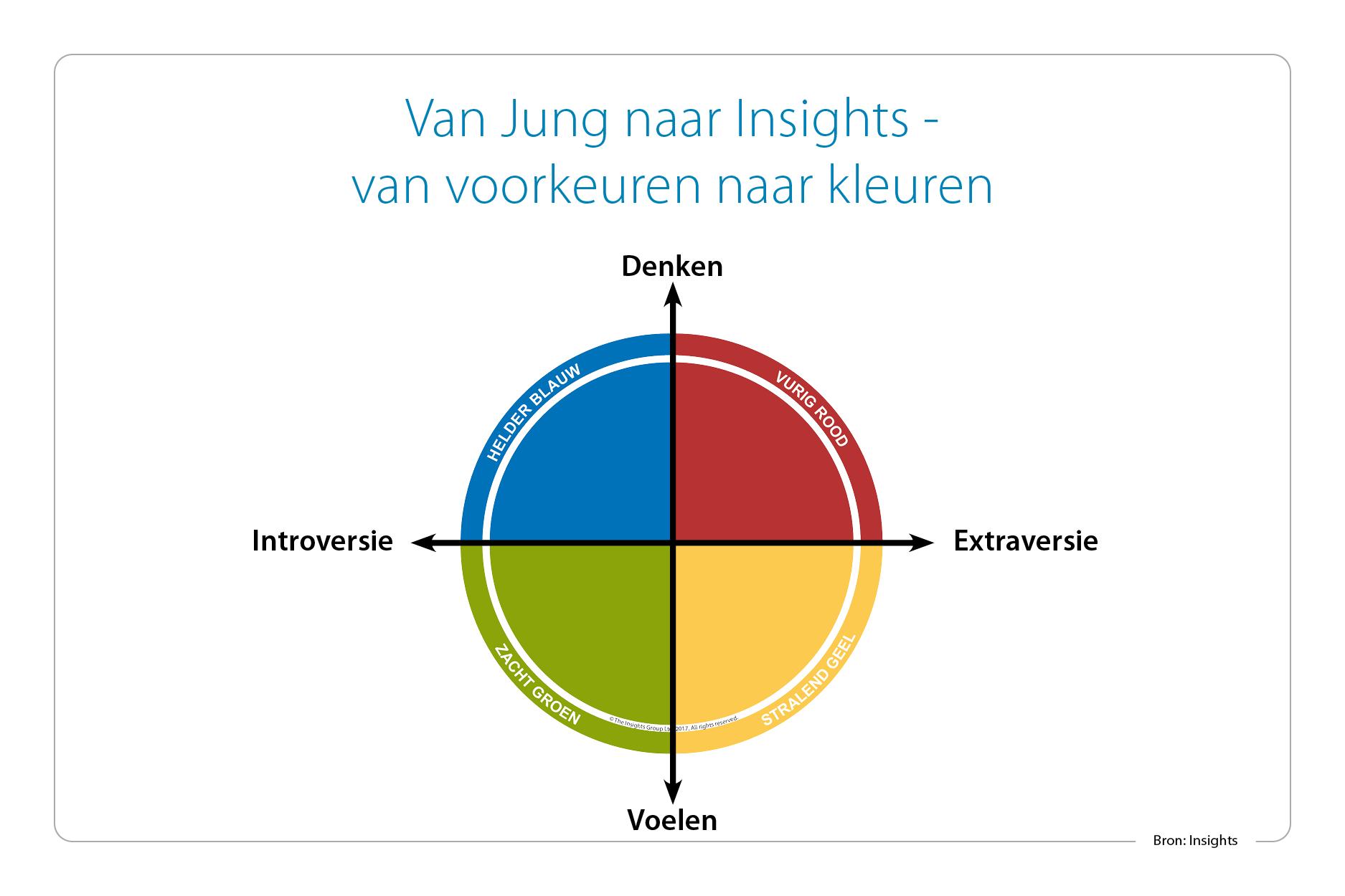 Van-Jung-naar- Insights